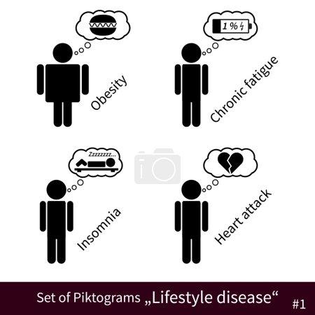 Set of Lifestyle disease pictograms no.1