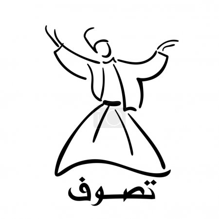 Inscription in Arabic - Sufism. Whirling  Dervish...