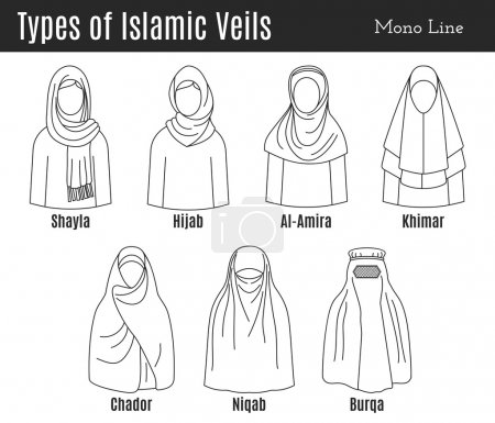Muslim female headgear.
