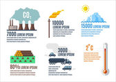 Ecology problems infographic