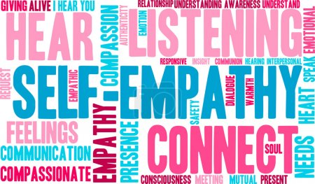 Self-Empathy Word Cloud