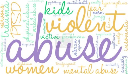Abuse word cloud on a white background....
