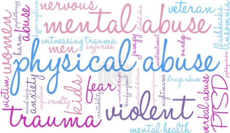 Physical Abuse Word Cloud