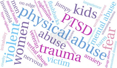 Physical Abuse word cloud on a white background....