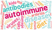 Autoimmuni Word Cloud