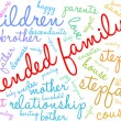 Family word cloud on a white background....