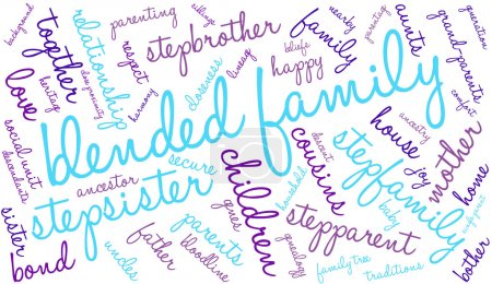 Blended Family Word Cloud