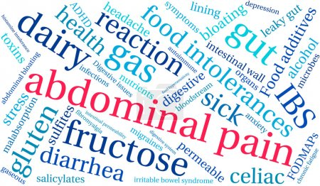 Abdominal Pain Word Cloud