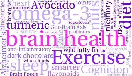 Brain Health Word Cloud