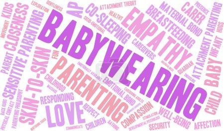 Babywearing Word Cloud