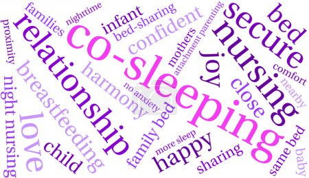 Co-Sleeping word cloud on a white background....
