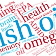 Fish Oil word cloud on a white background....