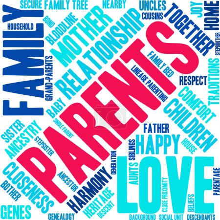 Parents Word Cloud