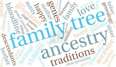 Family Tree Word Cloud