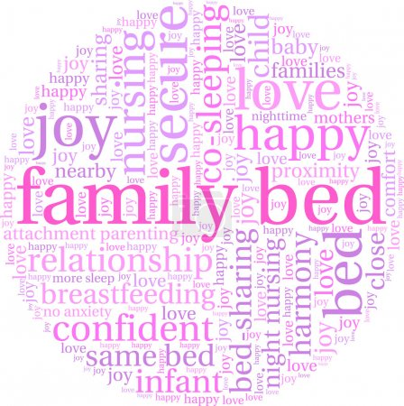 Family Bed word cloud on a white background....