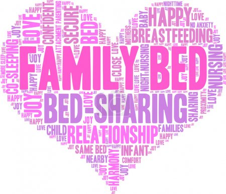 Family Bed Word Cloud