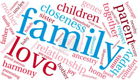Family Word Cloud