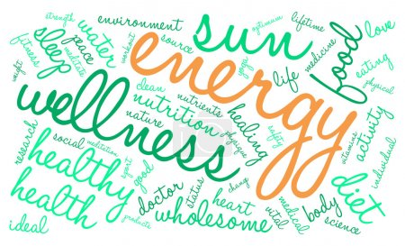 Energy word cloud on a white background....