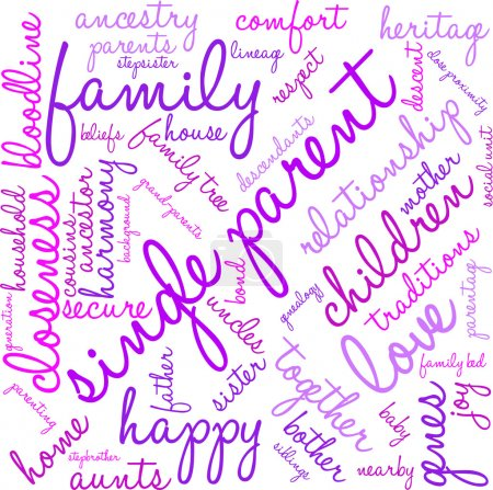 Single Parent Word Cloud