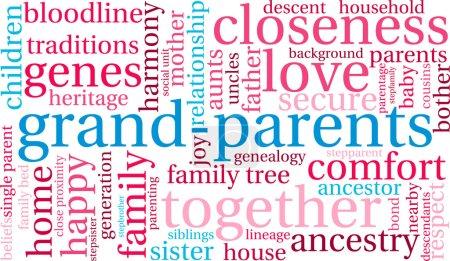 Parents Word Cloud