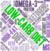 Low Carb Word Cloud