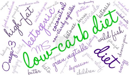 Illustration for Low Carb word cloud on a white background. - Royalty Free Image