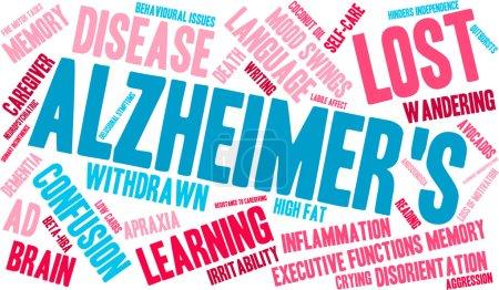 Alzheimer's Word Cloud