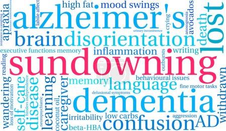 Sundowning Word Cloud