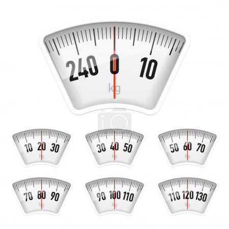 Illustration for Bathroom scales dial. Vector. - Royalty Free Image