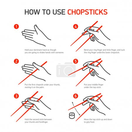 How to use chopsticks guidance