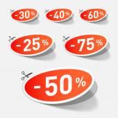 Sleva procentech s čáru řezu