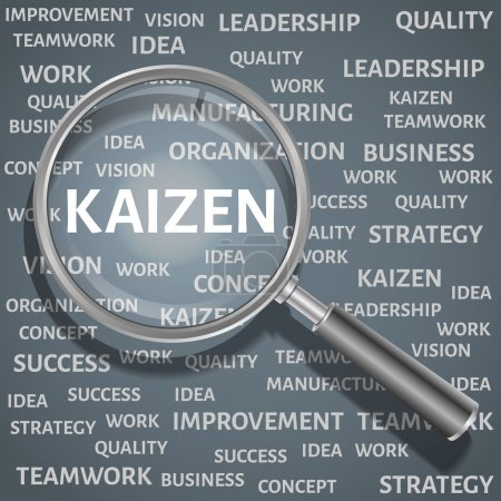 Concept related to Kaizen Japanese method of business.