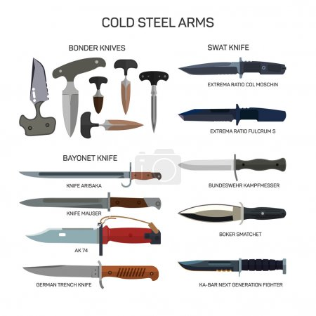 Vector set of combat knifes icons isolated on white background. Bonder knives, bayonet knife, swat knifes. Cold steel arms