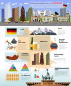 Travel to Germany concept vector illustration German landmarks and destinations