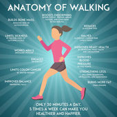 Walking effects infographic vector illustration Fitness and sport concept Health benefits of running