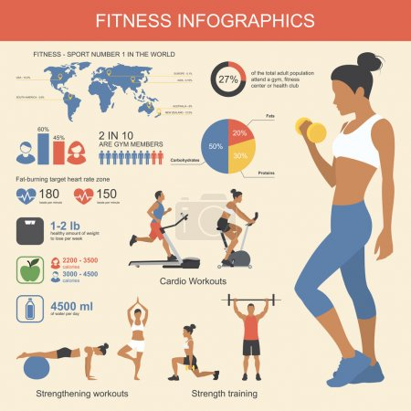 Fitness infographics elements. Vector illustration of healthy lifestyle in flat design.