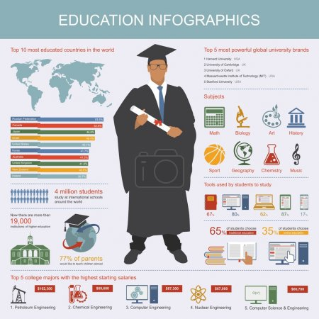 Illustration for Education infographics. Symbols and design elements. Vector illustration - Royalty Free Image
