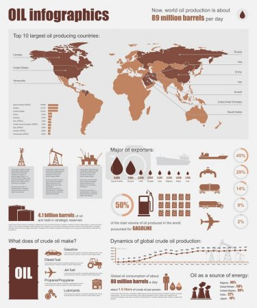 Oil industry vector infographic illustration. Template with map, icons, charts and elements for web design.