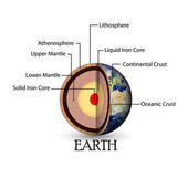 Earth structure isolated background
