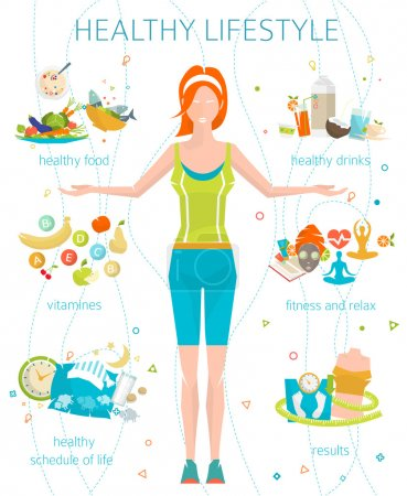 Illustration for Concept of healthy lifestyle, young woman with her good habits, fitness, healthy food, metrics - Royalty Free Image