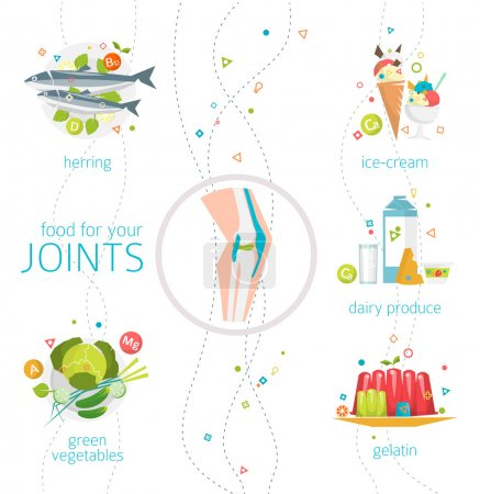 Food for your joints
