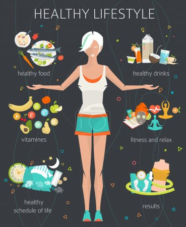 Illustration for Concept of healthy lifestyle, young woman with her good habits, fitness, healthy food, metrics vector illustration, flat style - Royalty Free Image