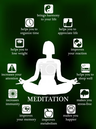 Illustration for Advantages and benefits of meditation infographic, woman meditating posture - Royalty Free Image