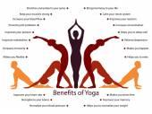 Yoga infographics benefits of yoga practice