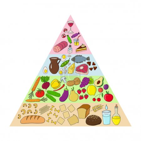 Photo for Health food pyramid with vegetables, fruits, meat, feash and milk - Royalty Free Image