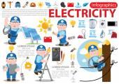 Elektřina infografiky, energetika, elektromontéra koncept s el. chlapem