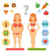 Diet Choice of girls