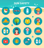 Summertime sun safety and skin protection