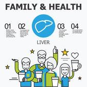 Poster Internal organs liver
