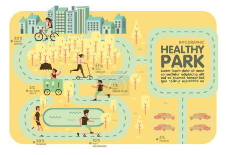 Healthy park Recreation info graphic
